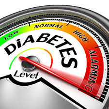 Magnesium and Diabetes Risk Reduction